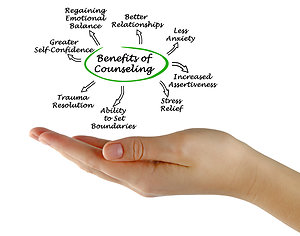 Home. counselling benefits